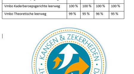 examenresultaten-2018.png
